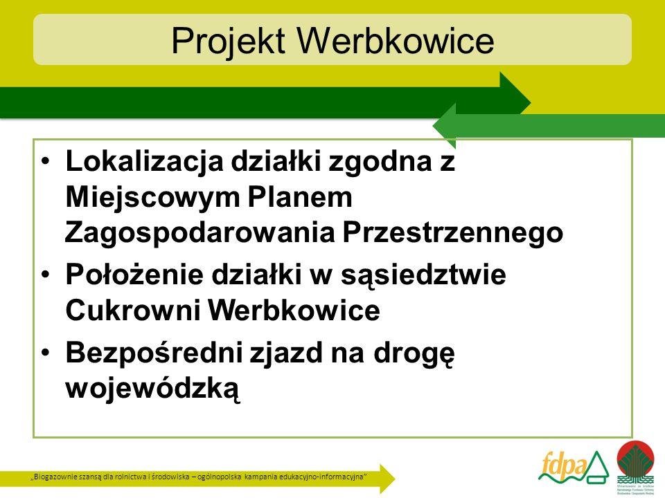 Biogazownie szansą dla rolnictwa i środowiska – ogólnopolska kampania edukacyjno-informacyjna Projekt Werbkowice Lokalizacja działki zgodna z Miejscow