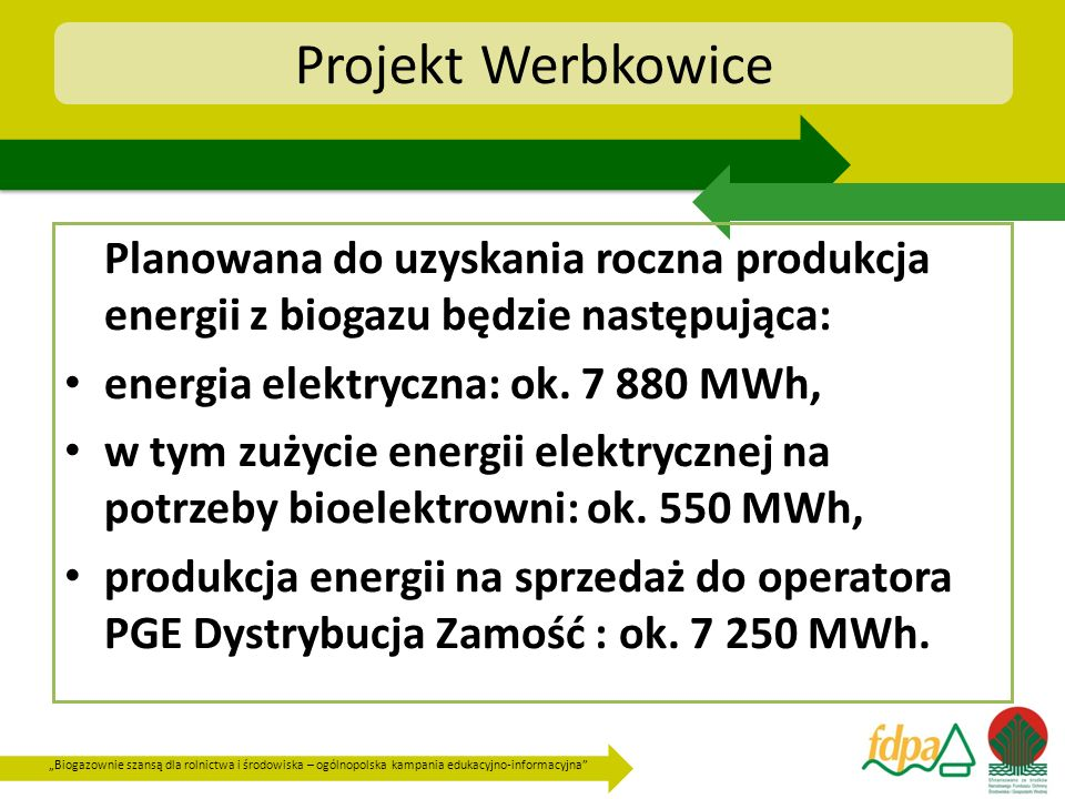 Biogazownie szansą dla rolnictwa i środowiska – ogólnopolska kampania edukacyjno-informacyjna Projekt Werbkowice Planowana do uzyskania roczna produkc
