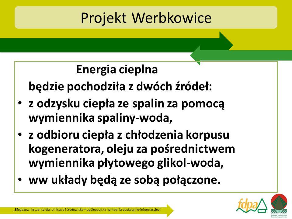 Biogazownie szansą dla rolnictwa i środowiska – ogólnopolska kampania edukacyjno-informacyjna Projekt Werbkowice Energia cieplna będzie pochodziła z d