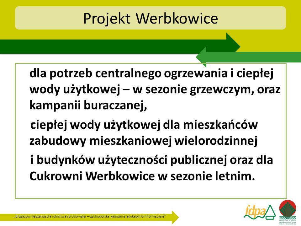 Biogazownie szansą dla rolnictwa i środowiska – ogólnopolska kampania edukacyjno-informacyjna Projekt Werbkowice dla potrzeb centralnego ogrzewania i
