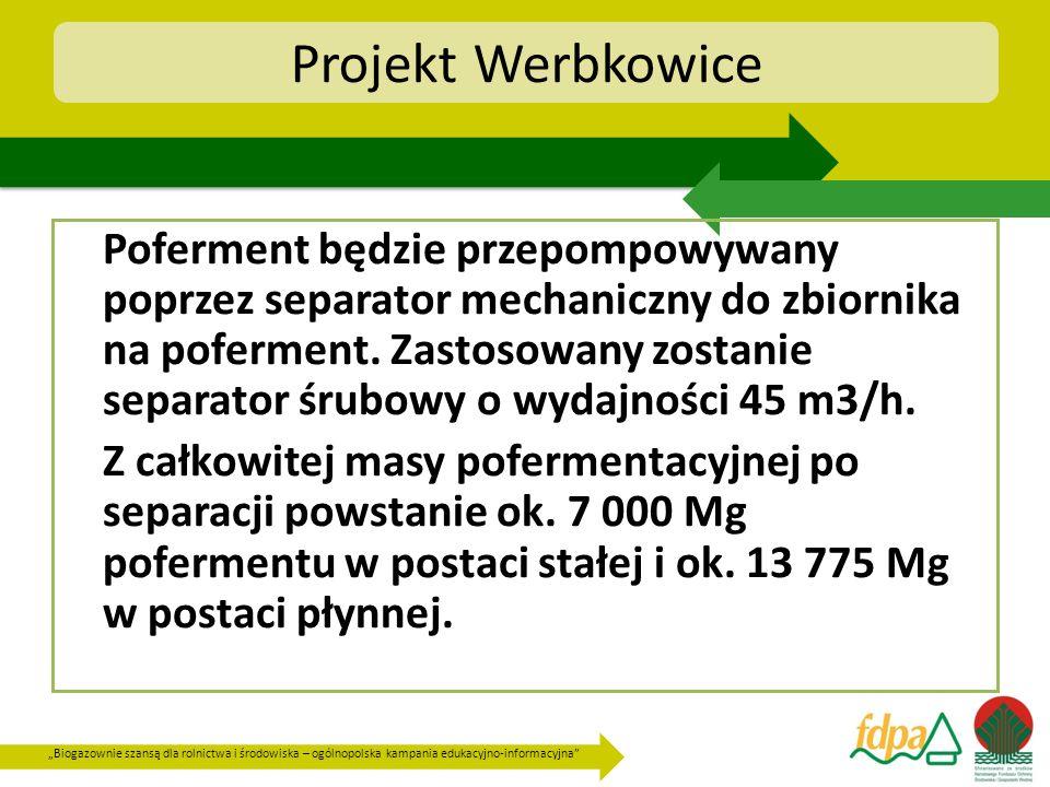 Biogazownie szansą dla rolnictwa i środowiska – ogólnopolska kampania edukacyjno-informacyjna Projekt Werbkowice Poferment będzie przepompowywany popr