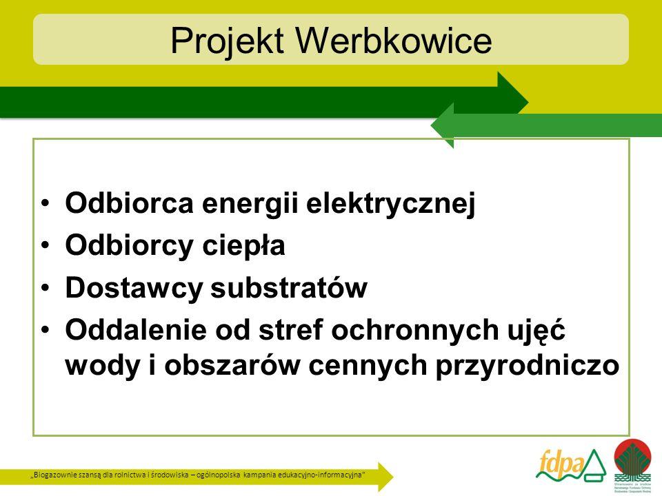Biogazownie szansą dla rolnictwa i środowiska – ogólnopolska kampania edukacyjno-informacyjna Projekt Werbkowice Odbiorca energii elektrycznej Odbiorc