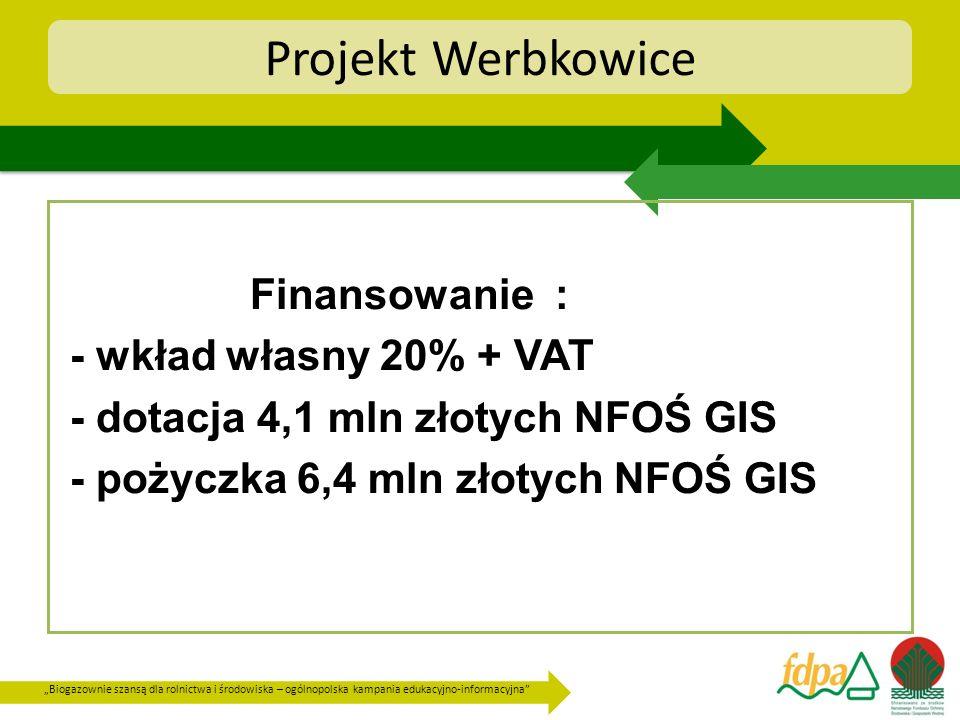 Biogazownie szansą dla rolnictwa i środowiska – ogólnopolska kampania edukacyjno-informacyjna Projekt Werbkowice Finansowanie : - wkład własny 20% + V