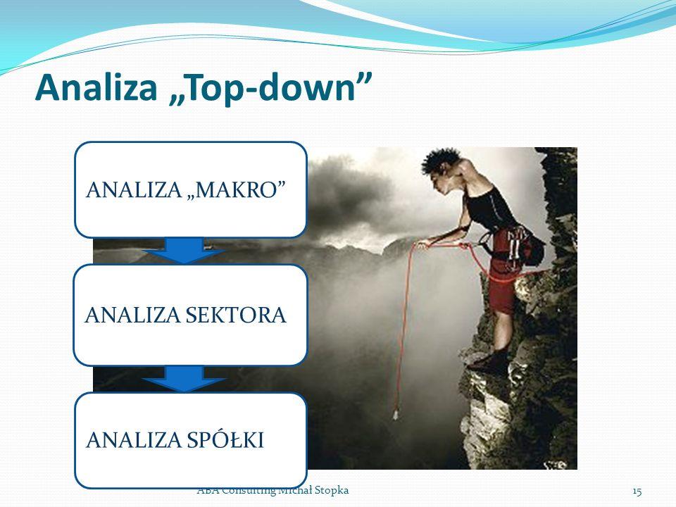Analiza Top-down ABA Consulting Michał Stopka15 ANALIZA MAKRO ANALIZA SEKTORA ANALIZA SPÓŁKI