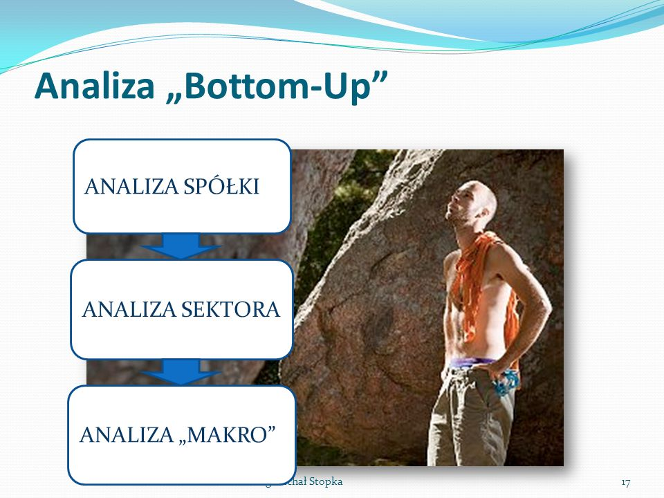 Analiza Bottom-Up ABA Consulting Michał Stopka17 ANALIZA SPÓŁKI ANALIZA SEKTORA ANALIZA MAKRO