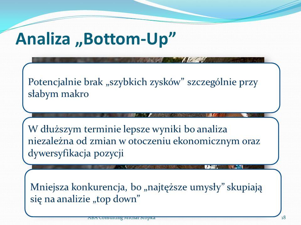 Analiza Bottom-Up ABA Consulting Michał Stopka18 Potencjalnie brak szybkich zysków szczególnie przy słabym makro W dłuższym terminie lepsze wyniki bo