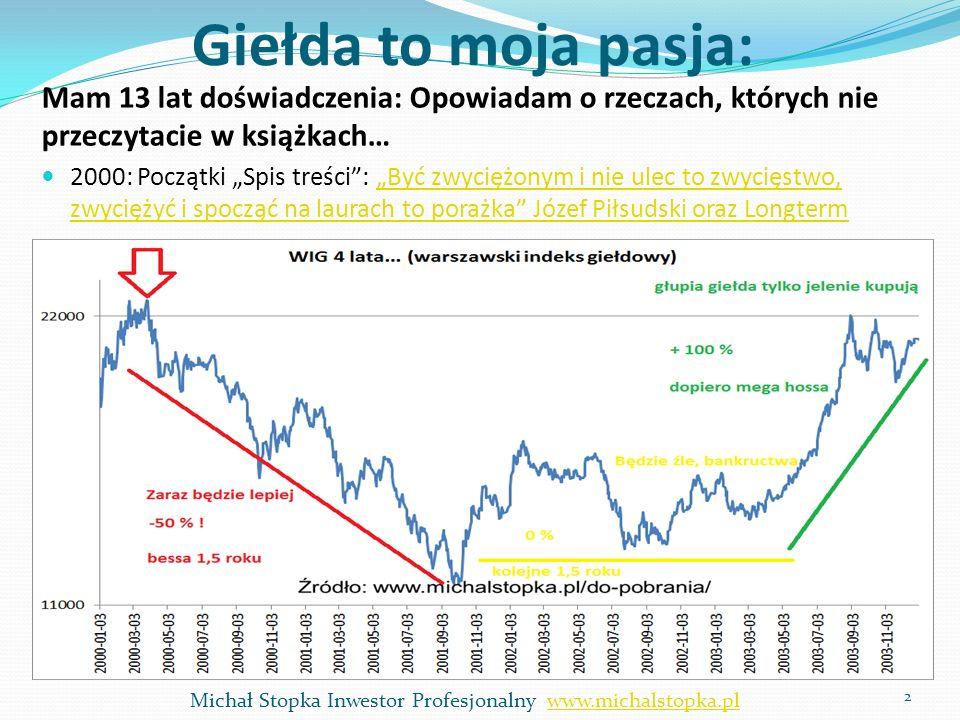 2001 : Założyłem koło naukowe na SGH Klub Inwestora Obecnie największe 2007: Blog : www.michalstopka.plwww.michalstopka.pl 2007-2012: Praca zawodowa: Kapitał: Jak żyć z giełdy…?Jak żyć z giełdy….