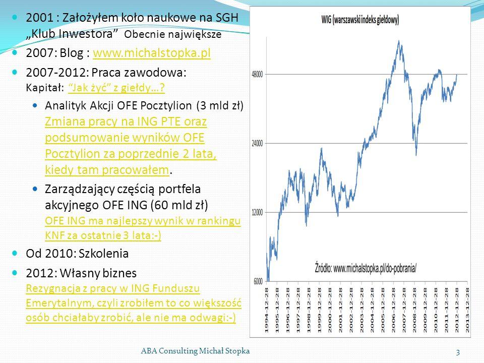 2001 : Założyłem koło naukowe na SGH Klub Inwestora Obecnie największe 2007: Blog : www.michalstopka.plwww.michalstopka.pl 2007-2012: Praca zawodowa: