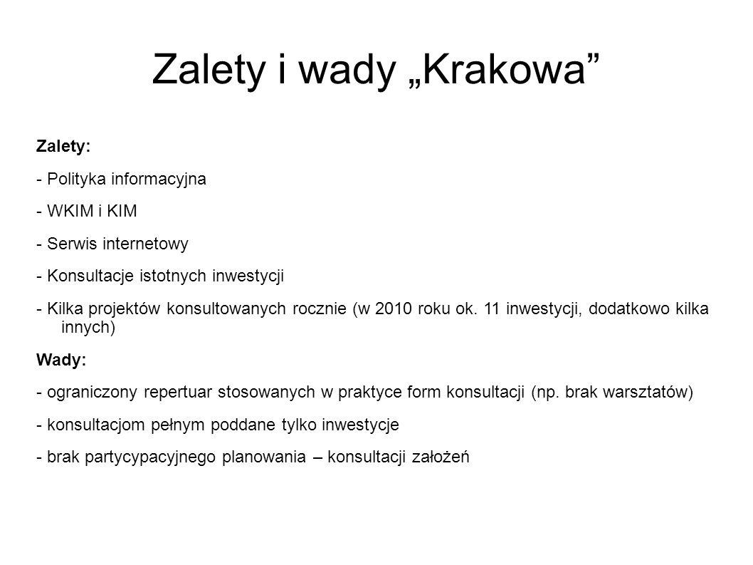 Zalety i wady Krakowa Zalety: - Polityka informacyjna - WKIM i KIM - Serwis internetowy - Konsultacje istotnych inwestycji - Kilka projektów konsultow