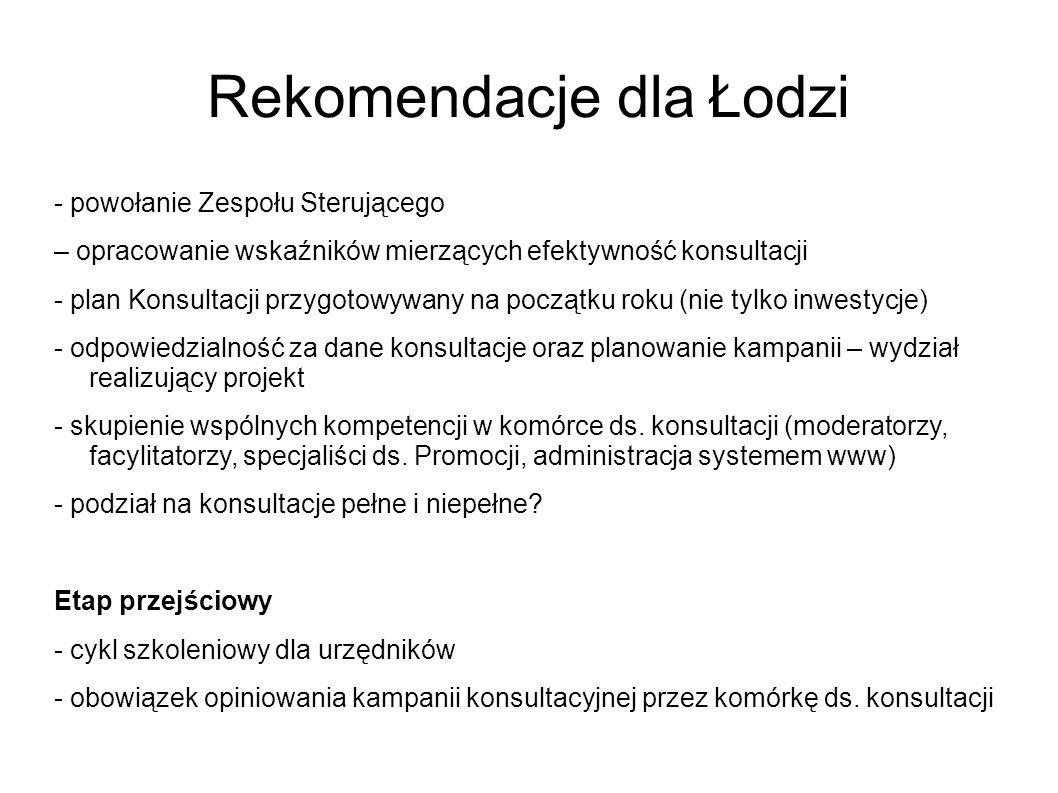 Rekomendacje dla Łodzi - powołanie Zespołu Sterującego – opracowanie wskaźników mierzących efektywność konsultacji - plan Konsultacji przygotowywany n