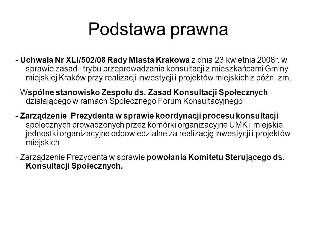 Podstawa prawna - Uchwała Nr XLI/502/08 Rady Miasta Krakowa z dnia 23 kwietnia 2008r. w sprawie zasad i trybu przeprowadzania konsultacji z mieszkańca