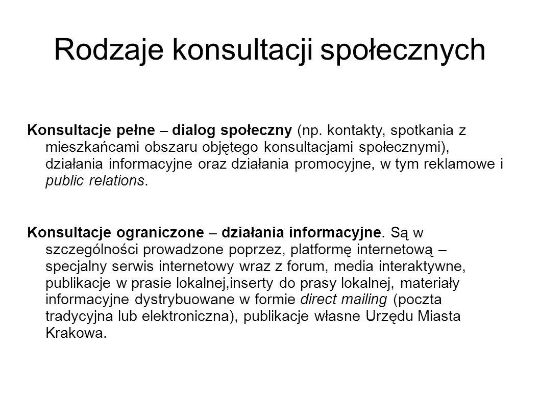 Zalety i wady Krakowa Zalety: - Polityka informacyjna - WKIM i KIM - Serwis internetowy - Konsultacje istotnych inwestycji - Kilka projektów konsultowanych rocznie (w 2010 roku ok.