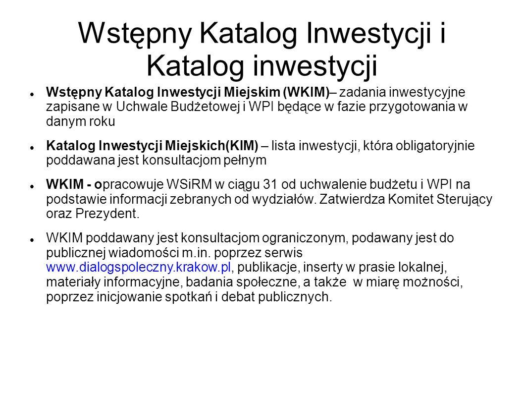 Wstępny Katalog Inwestycji i Katalog inwestycji Wstępny Katalog Inwestycji Miejskim (WKIM)– zadania inwestycyjne zapisane w Uchwale Budżetowej i WPI b