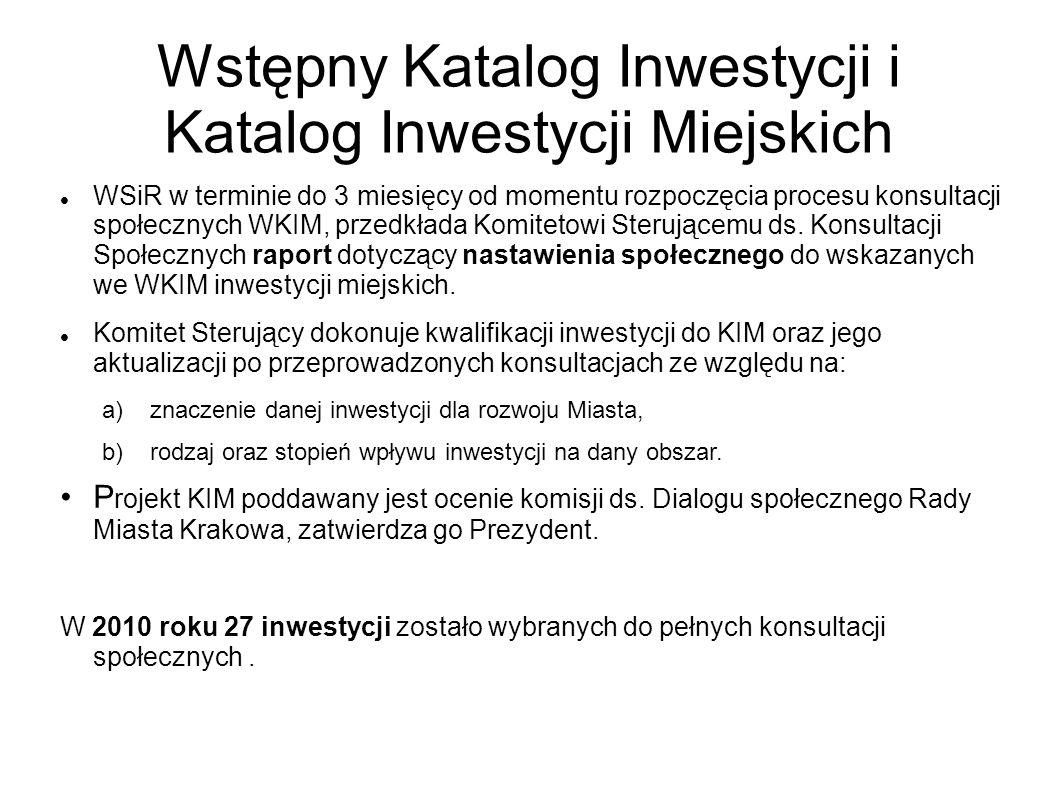 Wstępny Katalog Inwestycji i Katalog Inwestycji Miejskich WSiR w terminie do 3 miesięcy od momentu rozpoczęcia procesu konsultacji społecznych WKIM, p