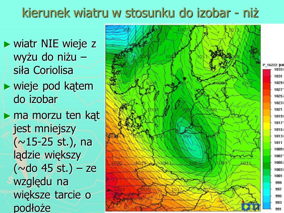 kierunek wiatru w stosunku do izobar - niż wiatr NIE wieje z wyżu do niżu – siła Coriolisa wiatr NIE wieje z wyżu do niżu – siła Coriolisa wieje pod k