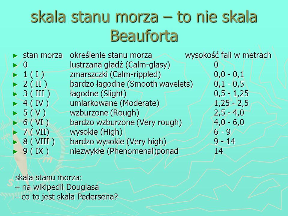 skala stanu morza – to nie skala Beauforta stan morzaokreślenie stanu morzawysokość fali w metrach stan morzaokreślenie stanu morzawysokość fali w met