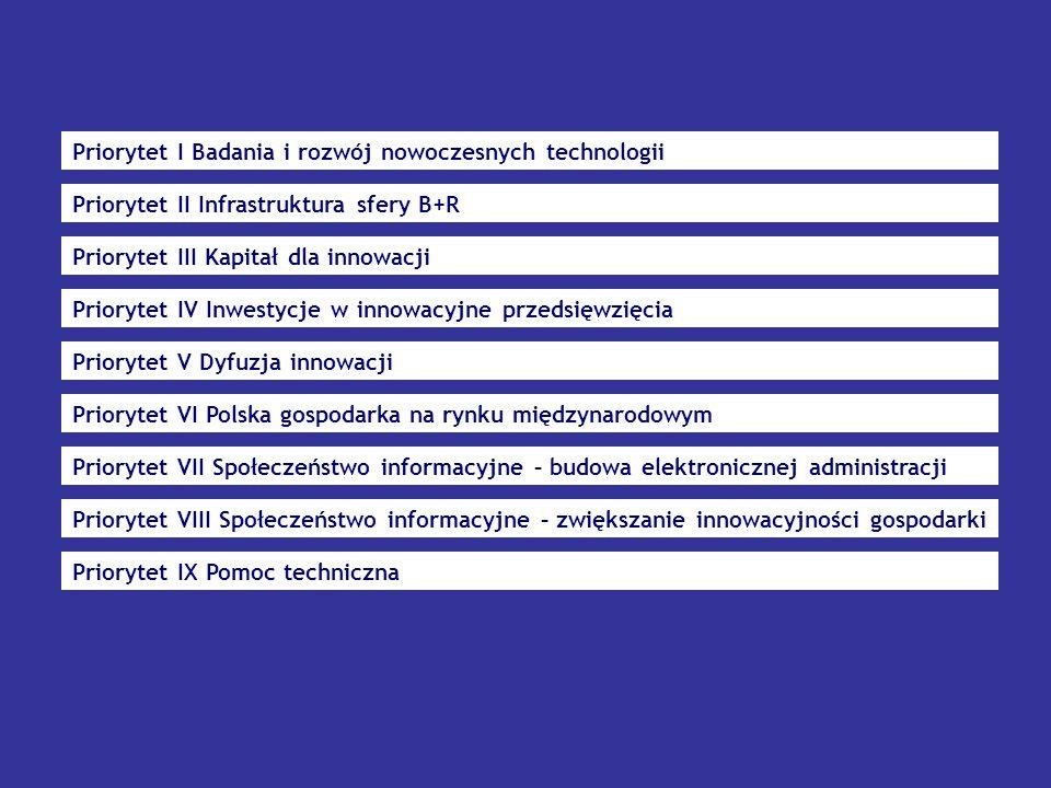 Instytucją zarządzającą jest: Program i uszczegółowienie programu Wniosek o dofinansowanie Dokumenty i szczegółowe informacje na stronie: www.poig.gov.pl www.poig.gov.pl najważniejszymi dokumentami są: Ministerstwo Rozwoju Regionalnego (Departament Zarządzania Programami Konkurencyjności i Innowacyjności) – www.mrr.gov.plwww.mrr.gov.pl