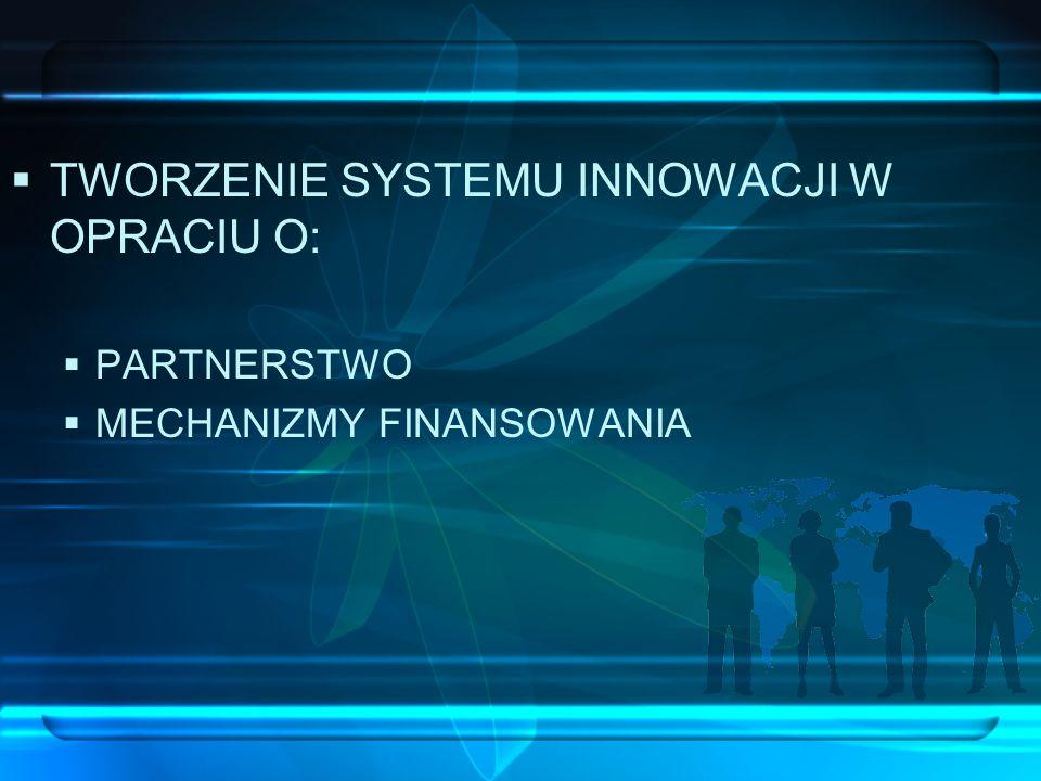 TWORZENIE SYSTEMU INNOWACJI W OPRACIU O: PARTNERSTWO MECHANIZMY FINANSOWANIA