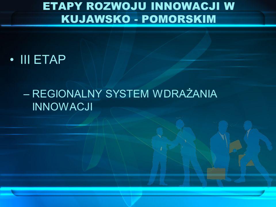 ETAPY ROZWOJU INNOWACJI W KUJAWSKO - POMORSKIM III ETAP –REGIONALNY SYSTEM WDRAŻANIA INNOWACJI