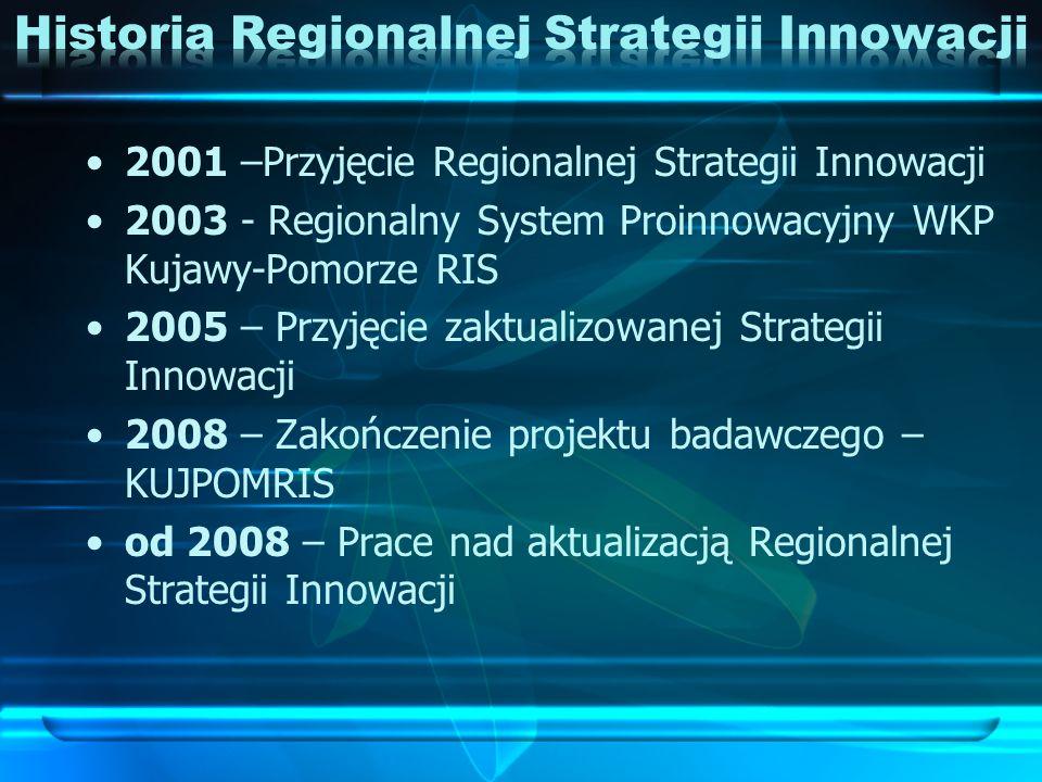 2001 –Przyjęcie Regionalnej Strategii Innowacji 2003 - Regionalny System Proinnowacyjny WKP Kujawy-Pomorze RIS 2005 – Przyjęcie zaktualizowanej Strategii Innowacji 2008 – Zakończenie projektu badawczego – KUJPOMRIS od 2008 – Prace nad aktualizacją Regionalnej Strategii Innowacji