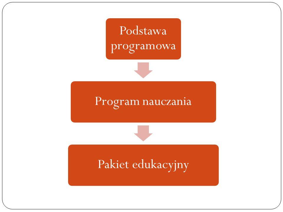 Podstawa programowa Program nauczaniaPakiet edukacyjny