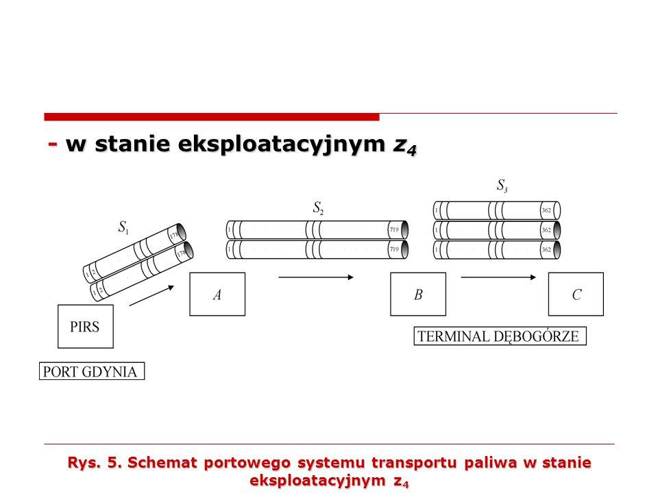 - w stanie eksploatacyjnym z 4 Rys. 5. Schemat portowego systemu transportu paliwa w stanie eksploatacyjnym z 4