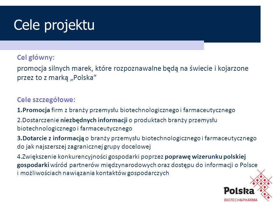 MINISTERSTWO GOSPODARKI BIOTECH&PHARMA Organizatorzy projektu AGERON POLSKA Wybór 15 branż priorytetowych dla polskiej gospodarki, w tym branży BIOTECH&PHARMA Ogłoszenie przetargu na realizację branżowego programu promocji i wybór wykonawcy – AGERON POLSKA Realizacja branżowego programu promocji, przy współpracy firmy BIOTECH CONSULTING MINISTERSTWO GOSPODARKI