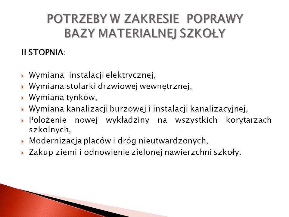PLACÓWKI - szkoła podstawowa i gimnazjum.