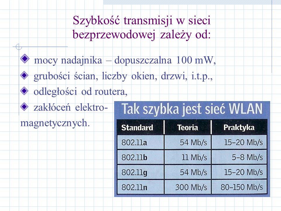 Szybkość transmisji w sieci bezprzewodowej zależy od: mocy nadajnika – dopuszczalna 100 mW, grubości ścian, liczby okien, drzwi, i.t.p., odległości od