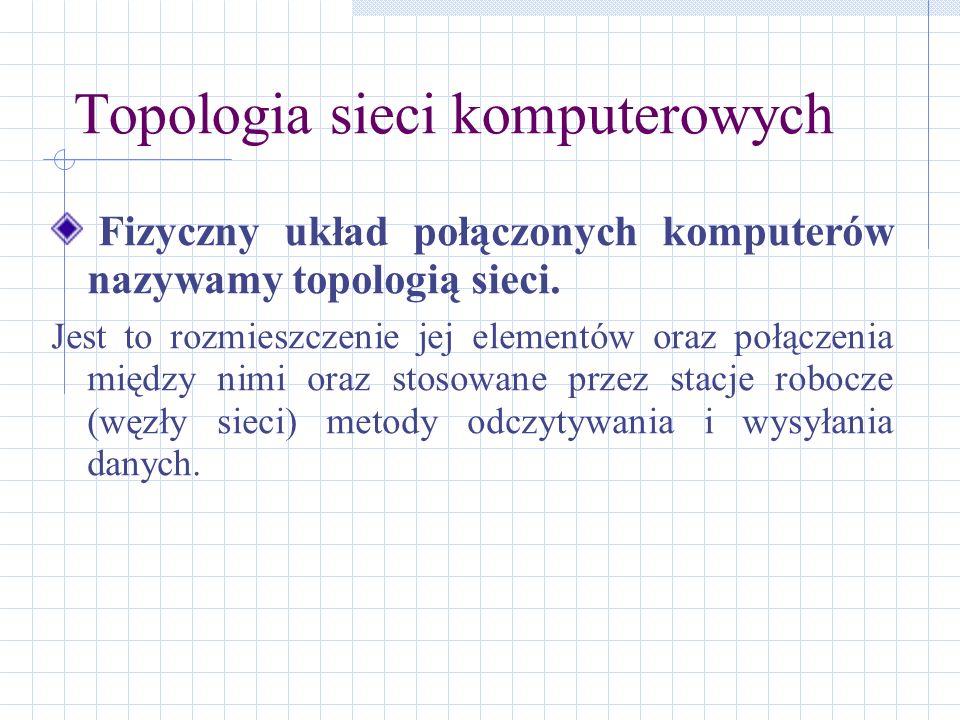 Topologia sieci komputerowych Fizyczny układ połączonych komputerów nazywamy topologią sieci. Jest to rozmieszczenie jej elementów oraz połączenia mię