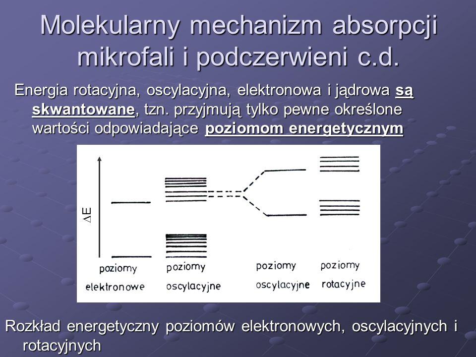 Molekularny mechanizm absorpcji mikrofali i podczerwieni c.d. Energia rotacyjna, oscylacyjna, elektronowa i jądrowa są skwantowane, tzn. przyjmują tyl
