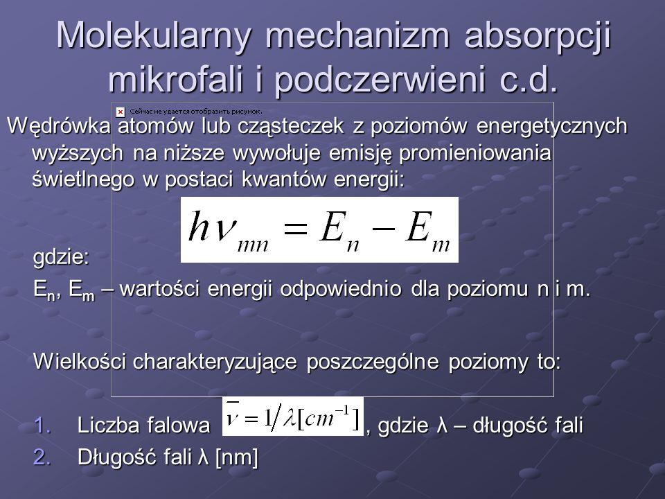 Molekularny mechanizm absorpcji mikrofali i podczerwieni c.d. Wędrówka atomów lub cząsteczek z poziomów energetycznych wyższych na niższe wywołuje emi