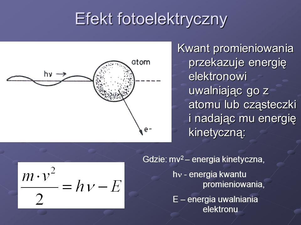 Efekt fotoelektryczny Kwant promieniowania przekazuje energię elektronowi uwalniając go z atomu lub cząsteczki i nadając mu energię kinetyczną: Gdzie: