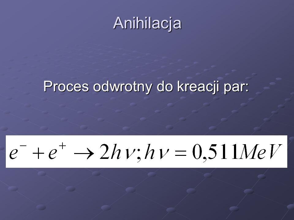 Anihilacja Proces odwrotny do kreacji par: