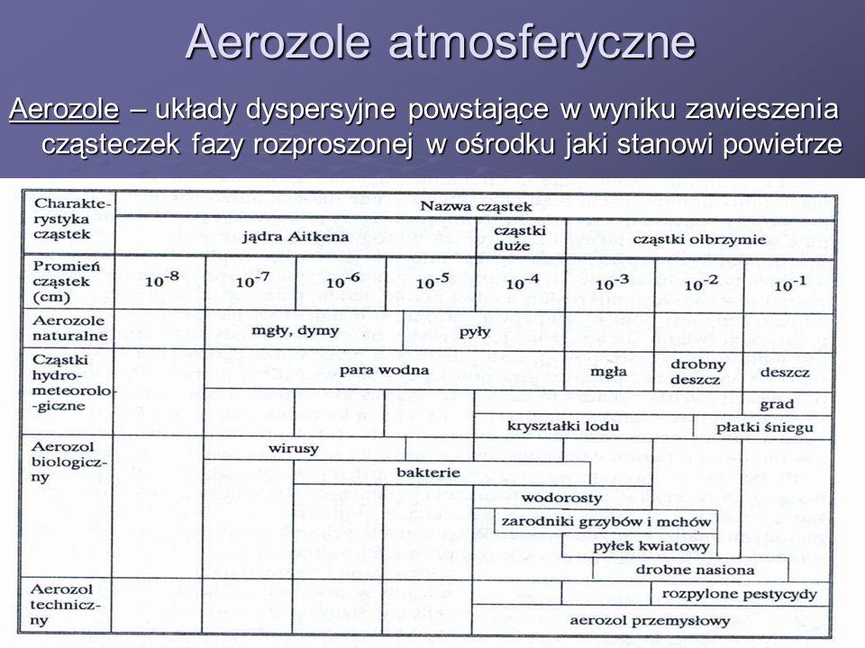 Aerozole – układy dyspersyjne powstające w wyniku zawieszenia cząsteczek fazy rozproszonej w ośrodku jaki stanowi powietrze Aerozole atmosferyczne