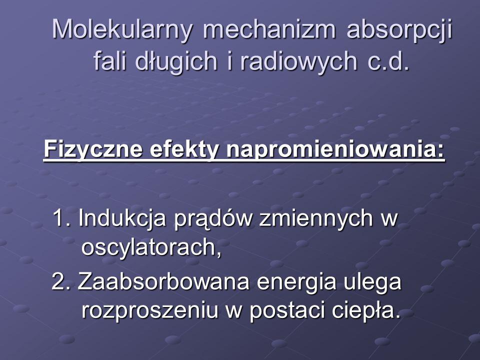 Fizyczne efekty napromieniowania: 1. Indukcja prądów zmiennych w oscylatorach, 2. Zaabsorbowana energia ulega rozproszeniu w postaci ciepła. Molekular