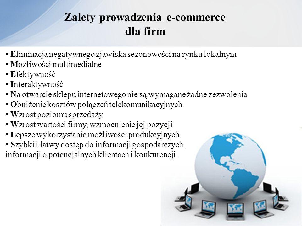 Zalety prowadzenia e-commerce dla firm Eliminacja negatywnego zjawiska sezonowości na rynku lokalnym Możliwości multimedialne Efektywność Interaktywno