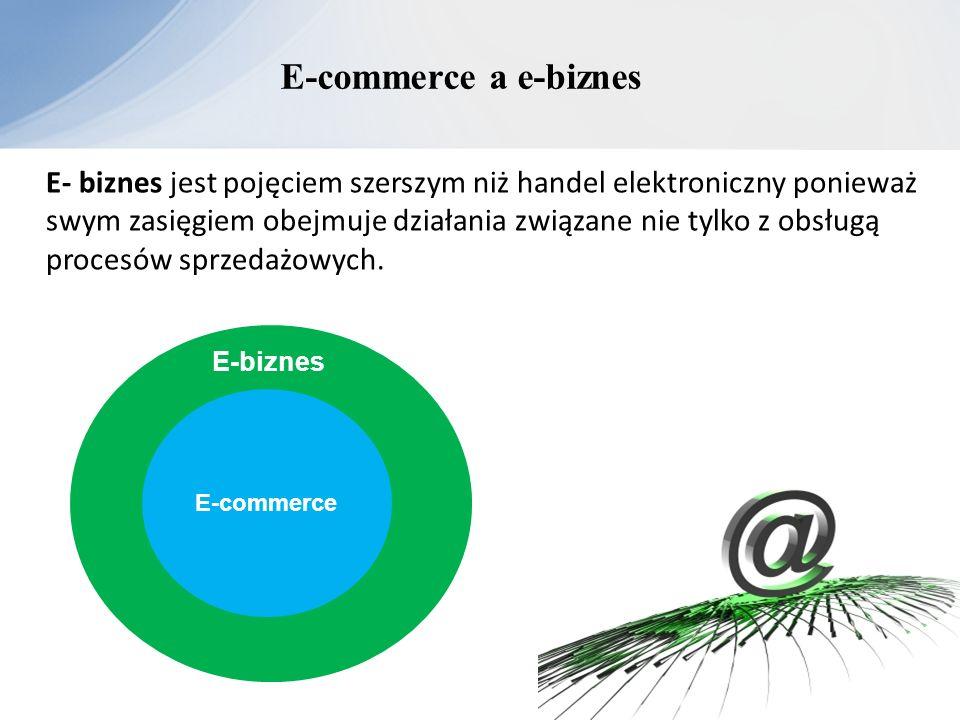 E-commerce a e-biznes E- biznes jest pojęciem szerszym niż handel elektroniczny ponieważ swym zasięgiem obejmuje działania związane nie tylko z obsług
