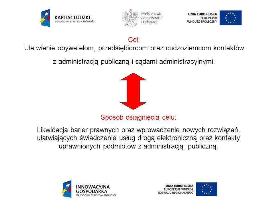 Cel: Ułatwienie obywatelom, przedsiębiorcom oraz cudzoziemcom kontaktów z administracją publiczną i sądami administracyjnymi. Sposób osiągnięcia celu: