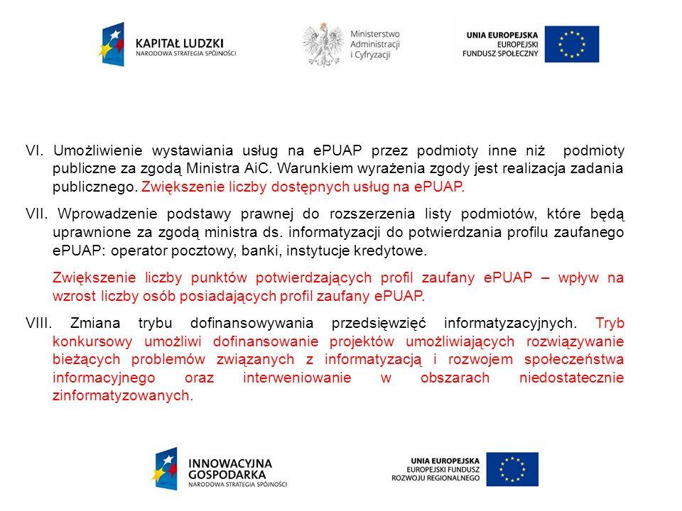 IX.Zastąpienie Planu Informatyzacji Państwa Programem Zintegrowanej Informatyzacji Państwa.