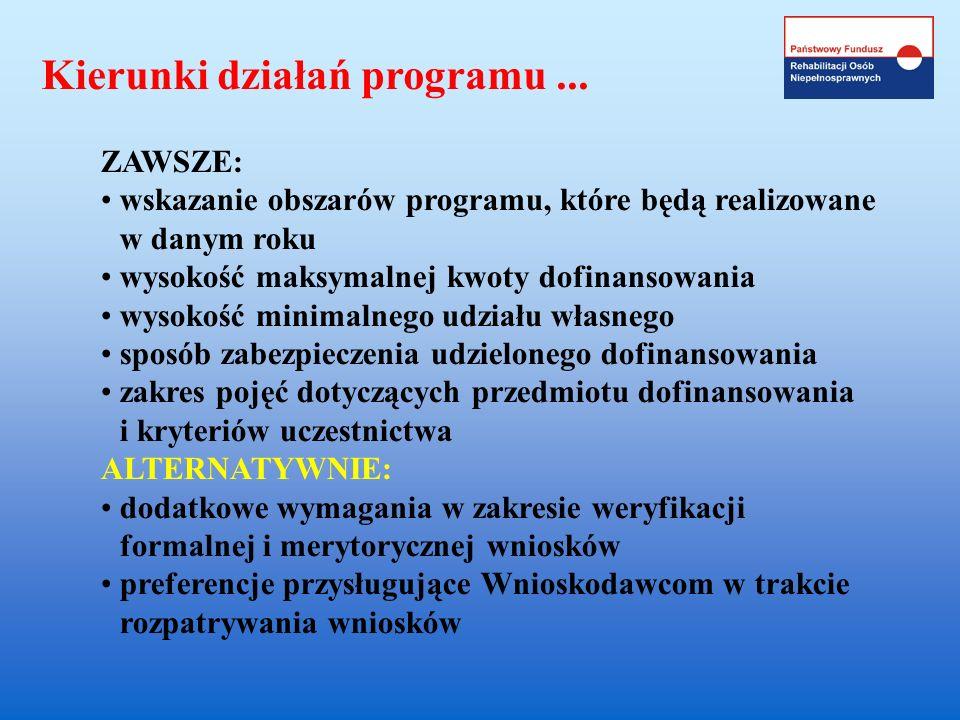 Kierunki działań programu... ZAWSZE: wskazanie obszarów programu, które będą realizowane w danym roku wysokość maksymalnej kwoty dofinansowania wysoko