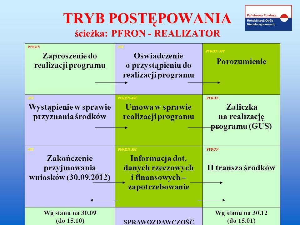 TRYB POSTĘPOWANIA ścieżka: PFRON - REALIZATOR PFRON Zaproszenie do realizacji programu JST Oświadczenie o przystąpieniu do realizacji programu PFRON-J