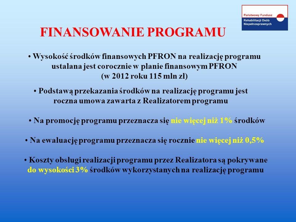 FINANSOWANIE PROGRAMU Wysokość środków finansowych PFRON na realizację programu ustalana jest corocznie w planie finansowym PFRON (w 2012 roku 115 mln