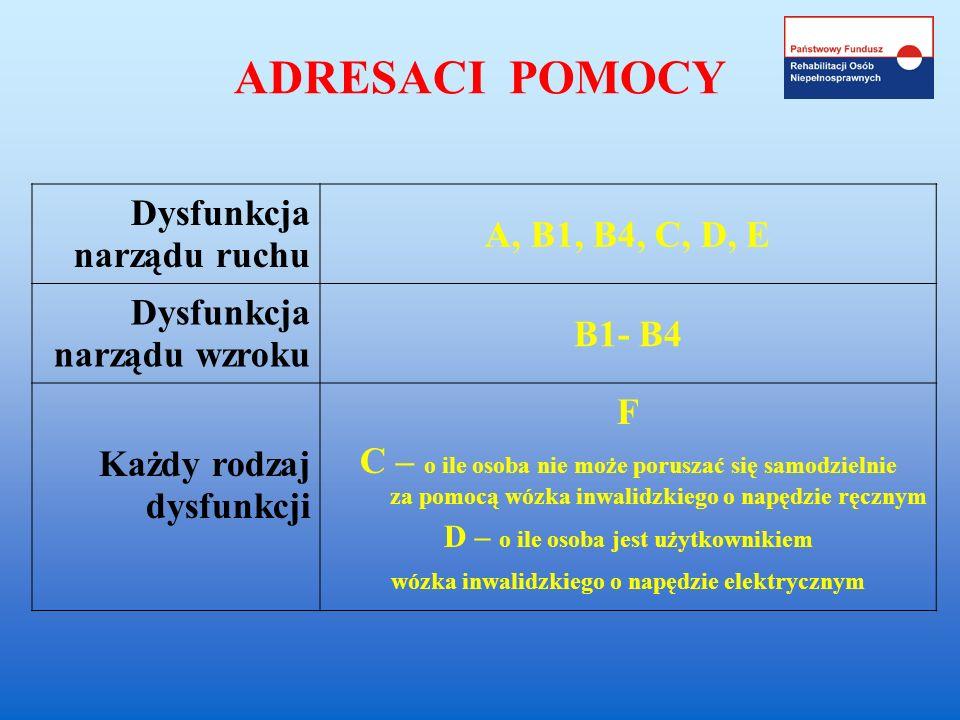ADRESACI POMOCY Dysfunkcja narządu ruchu A, B1, B4, C, D, E Dysfunkcja narządu wzroku B1- B4 Każdy rodzaj dysfunkcji F C – o ile osoba nie może porusz