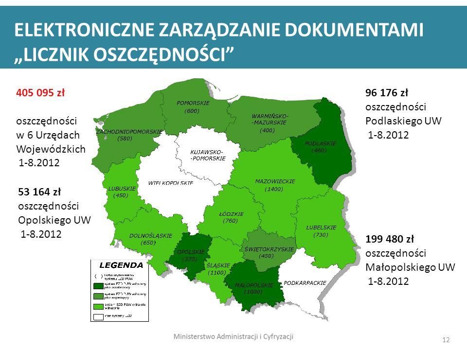 12 ELEKTRONICZNE ZARZĄDZANIE DOKUMENTAMI LICZNIK OSZCZĘDNOŚCI 96 176 zł oszczędności Podlaskiego UW 1-8.2012 199 480 zł oszczędności Małopolskiego UW