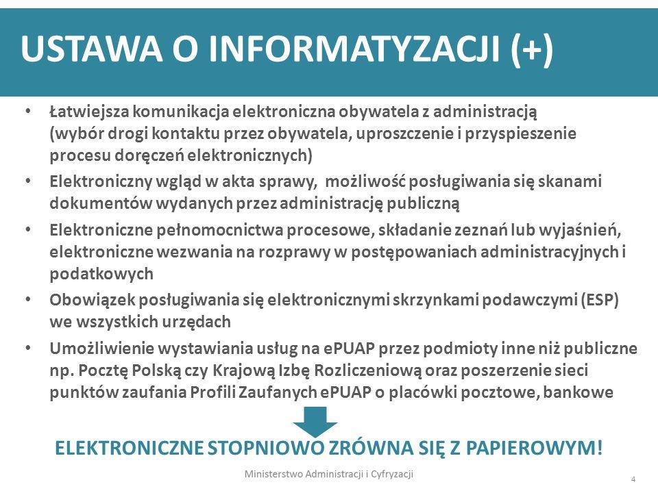 Łatwiejsza komunikacja elektroniczna obywatela z administracją (wybór drogi kontaktu przez obywatela, uproszczenie i przyspieszenie procesu doręczeń e