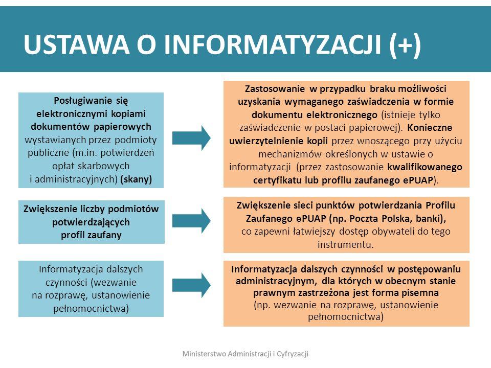 Posługiwanie się elektronicznymi kopiami dokumentów papierowych wystawianych przez podmioty publiczne (m.in. potwierdzeń opłat skarbowych i administra