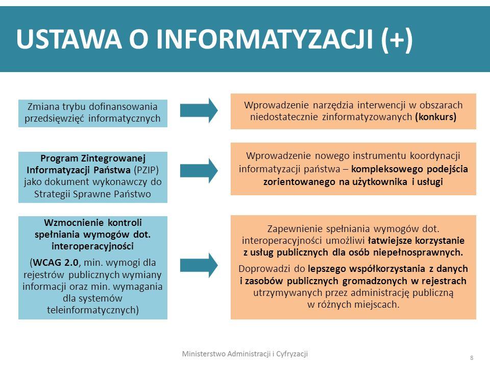 8 Wprowadzenie nowego instrumentu koordynacji informatyzacji państwa – kompleksowego podejścia zorientowanego na użytkownika i usługi Program Zintegro