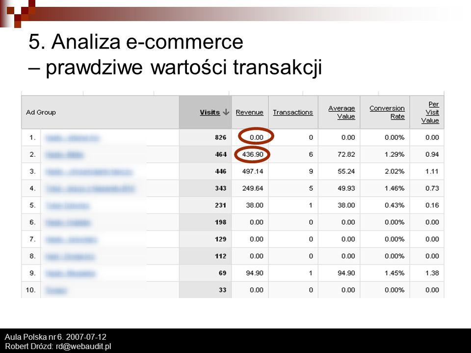 Aula Polska nr 6. 2007-07-12 Robert Drózd: rd@webaudit.pl 5.
