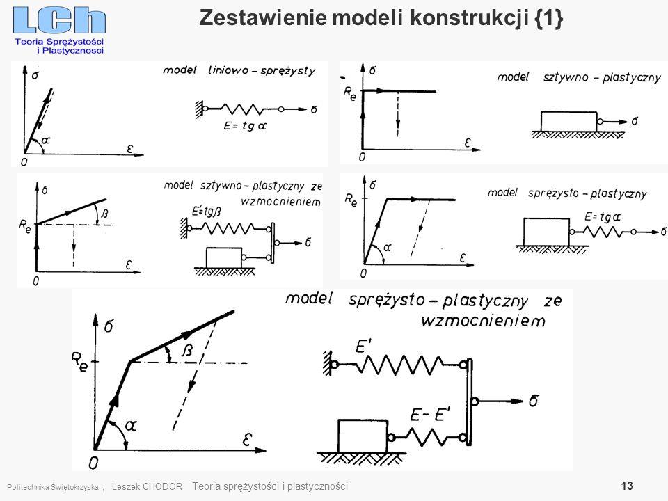 Politechnika Świętokrzyska, Leszek CHODOR Teoria sprężystości i plastyczności 13 Zestawienie modeli konstrukcji {1}